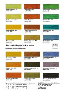 Barvna karta pigmentov v olju